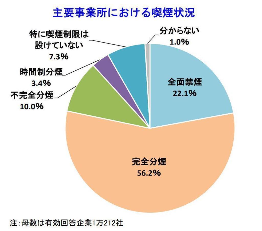 http://www.sankei.com/images/news/171018/lif1710180032-l4.jpg