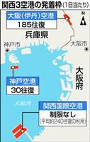【西論】関西3空港の一体運営 遺恨乗り越え「真の総意」示せ