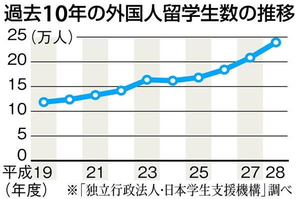 http://www.sankei.com/images/news/171104/prm1711040020-p1.jpg