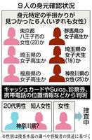 【座間9人遺体】被害者に埼玉19歳女子大生と神奈川25歳女性か 群馬女子高生も 8人特…