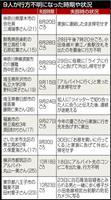 【座間9遺体】全被害者の身元特定 埼玉の17歳女子高生ら 殺人容疑で本格捜査