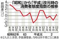 【皇室会議】改元 景気に追い風 祝賀ムード 消費を刺激
