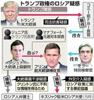 【ロシアゲート疑惑】3つの焦点…トランプ氏どこまで知っていた? 外交への介入は? 誰が…