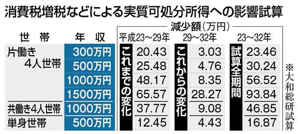 http://www.sankei.com/images/news/171206/wst1712060005-p1.jpg