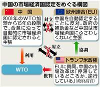 【アメリカを読む】中国は「市場経済国」? 米、認定に反対表明 WTOを試す「リトマス試…