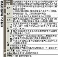 【豊洲問題】豊洲開場は来年10月11日 都と業界団体、2年遅れで決着