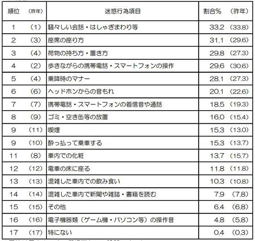 http://www.sankei.com/images/news/171222/lif1712220039-l1.jpg