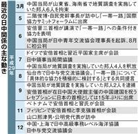 【阿比留瑠比の極言御免】訪中団、邦人解放要求せねば「子供の使い」と変わらぬ…日韓議連を…