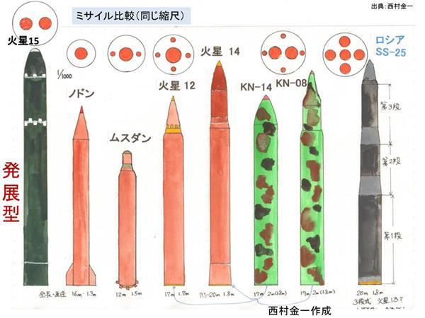 軍事アナリスト、西村金一さん自筆のイラストによるミサイル比較