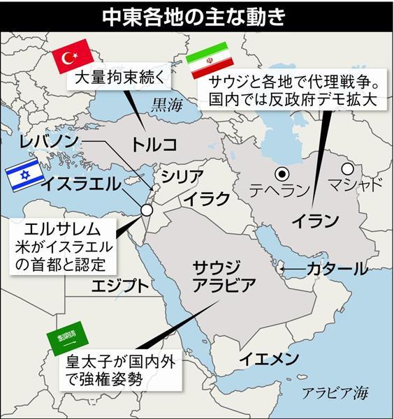 イスラエル 関係 レバノン