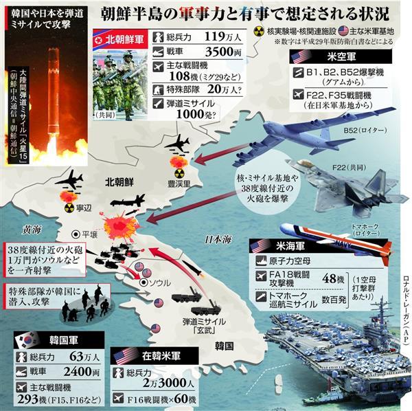 朝鮮半島の軍事力と有事で想定される状況