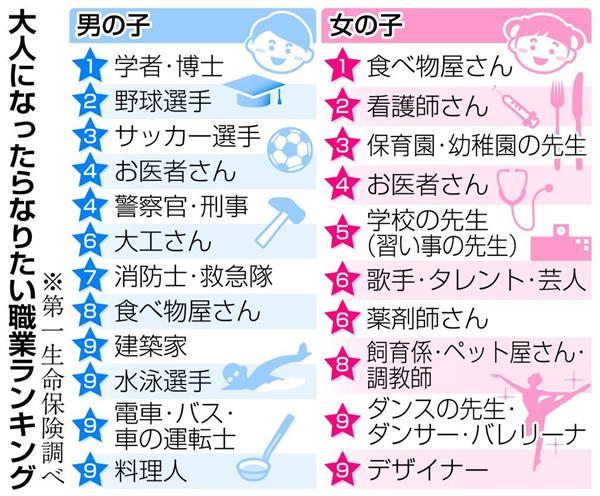 http://www.sankei.com/images/news/180105/lif1801050002-p1.jpg