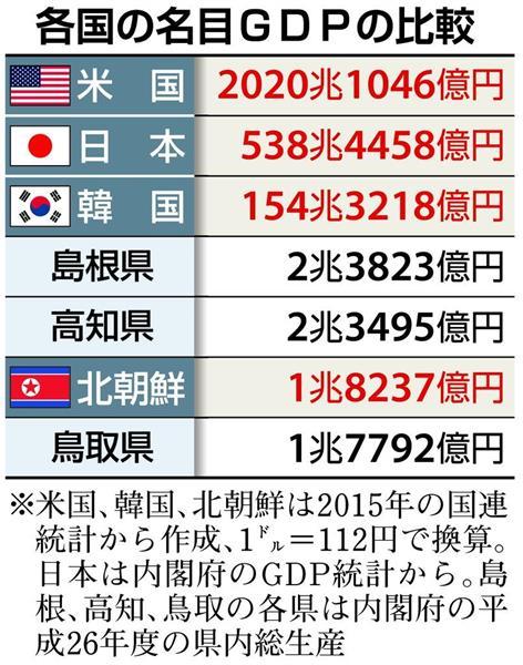 http://www.sankei.com/images/news/180110/plt1801100001-p1.jpg