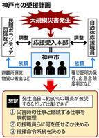 【発信 阪神大震災23年(下)】「ラストワンマイル」を越えろ スムーズに支援を受けられ…