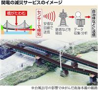 【阪神大震災23年】防災・減災へIoT活用 鉄道や道路のインフラ監視が進化