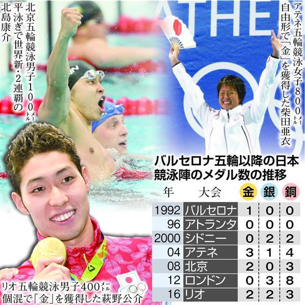 2004 年 アテネ オリンピック で 日本 が メダル を 獲得 した 数 は いくつ 2004年 アテネ五輪の日本代表選手