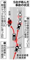 """岡山で小学生の列に車、女児死亡事故 相次ぐ高齢ドライバーの""""暴走"""" 動体視力・判断力低…"""