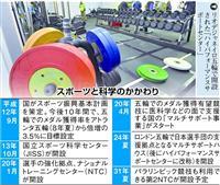 【平成30年史 2020年東京へ(4)】「根性論」からスポーツ科学へ 選手の肉体強化・…