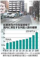 【衝撃事件の核心】在日中国人の「半グレ」が暗躍…組織的な暴力行為、大阪府警「勢力拡大を…