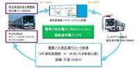 【スゴ技ニッポン】CO2を全く出さない「ゼロエミッション電動バス」開発が埼玉で進んでい…
