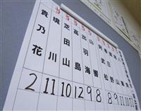 【大相撲】理事候補選当選の10人は評議員会の承認を得て理事に その後新理事長互選