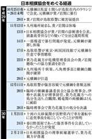 """【大相撲】形ばかりの選挙 勝者は誰? 貴乃花親方は""""独り相撲"""" 説明不足で角界改革は置…"""