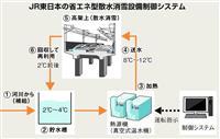【スゴ技ニッポン】鉄道、高速道路で導入相次ぐ「省エネ型」除雪対策 CO2排出、腐食削減…