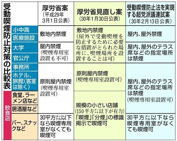http://www.sankei.com/images/news/180214/plt1802140028-p1.jpg