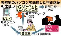 【衝撃事件の核心】改変OSのパソコン販売 不正送金の踏み台に 脆弱性知りつつ対策放置の…