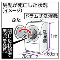 【関西の議論】家庭に潜む重大リスク…ドラム式洗濯機で5歳男児窒息死 子供の命守る手立て…