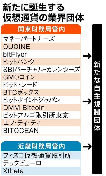 【仮想通貨まるわかり〈1〉】サトシ・ナカモトの夢 「信頼」必要としない取引(1/2ページ) - 産経ニュース