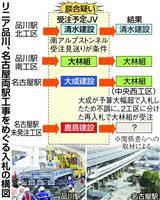 【リニア入札談合】未発注工事でも調整か 名古屋駅、鹿島で合意