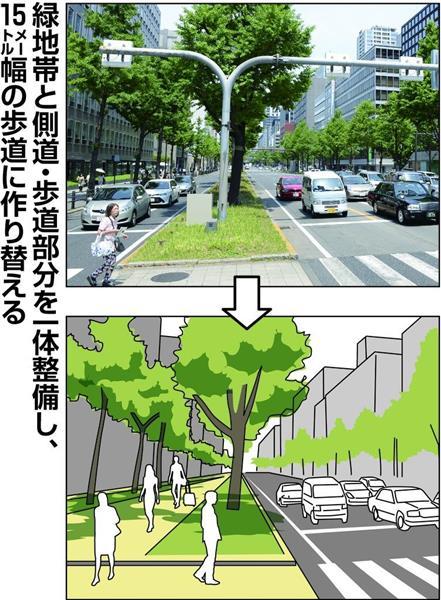 御堂筋の側道2車線を全て歩道に-「車中心の道路」から「人中心のにぎわい空間」創出へ 大阪市長「2025年目標」 - 産経ニュース