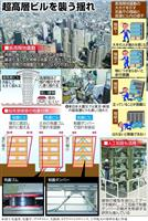 【科学】大都市の脅威「長周期地震動」 大震災教訓に高層ビルの対策強化