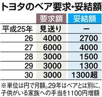 【2018春闘】「トヨタ以下で」を問題視 異例のベア非公表、牽引役降りた?