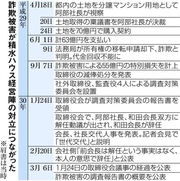 「日本商工リサーチ」という会社から問合せの電話 …