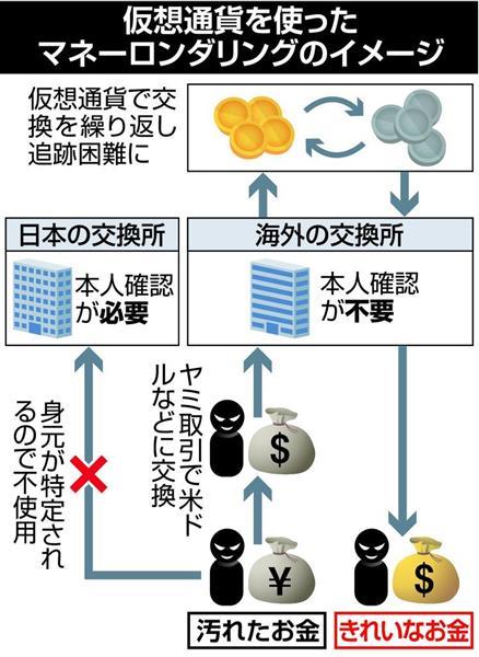 社会問題とは!?日本が抱えている社会 ...