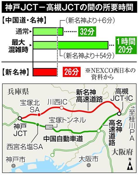 【高速道路】新名神開通(川西-神戸)で宝塚トンネルの渋滞解消なるか…記者が効果検証 神戸-高槻間、26分に