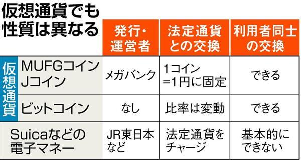 仮想通貨まるわかり】(13)現金...