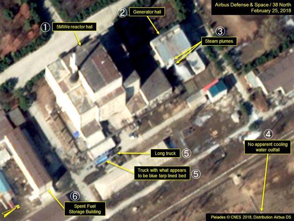 2月25日に撮影された北朝鮮北西部寧辺の施設。左上から時計回りに(1)黒鉛減速炉のある建屋(2)発電施設(3)蒸気(4)明確な排水なし(5)トラック(6)使用済み燃料保管庫(エアバス・ディフェンス・アンド・スペース/38ノース提供・共同)