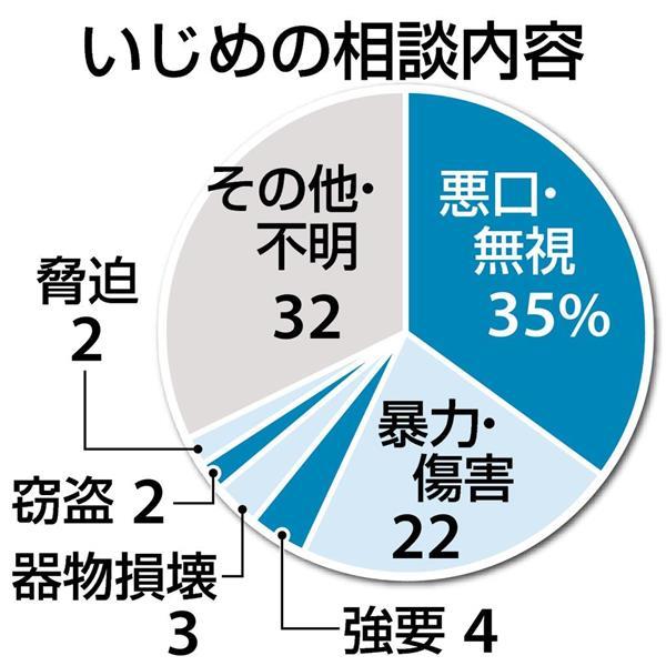 http://www.sankei.com/images/news/180330/lif1803300030-p1.jpg