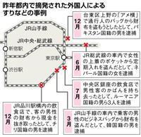 【衝撃事件の核心】危険と隣り合わせのすり捜査…東京五輪向け「外国武装すり集団」に警戒も