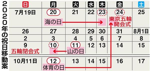 海の日」、2020年は東京五輪開会...