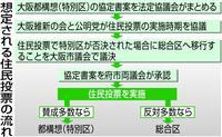 大阪都構想住民投票、公明は先送り議論に冷淡 維新・公明協調路線に揺らぎ、駆け引き激化