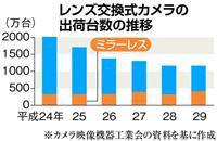 【経済インサイド】「インスタ映え」でミラーレスが一眼レフ超えへ秒読み!?