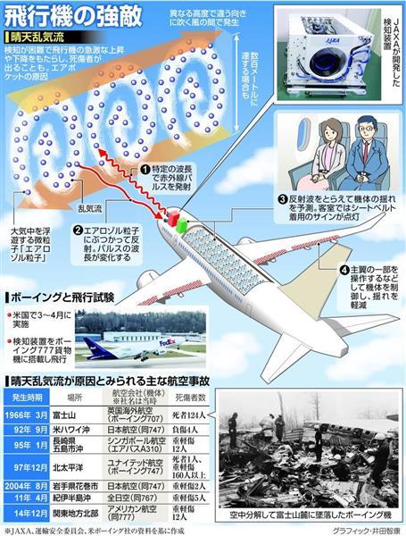 https://www.sankei.com/images/news/180415/prm1804150016-p1.jpg