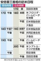安倍晋三首相、日米首脳会談に向け出発 トランプ氏と対北協議