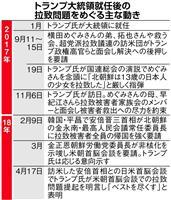 【日米首脳会談】説得奏功、トランプ米大統領「シンゾーの情熱乗り移った」 安倍晋三首相「…