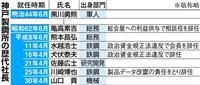 【経済インサイド】神戸製鋼の立て直しに水を差す「米中貿易摩擦」 いばらの道歩む新社長