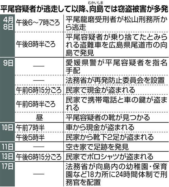 受刑者逃走】「塀のない刑務所」...